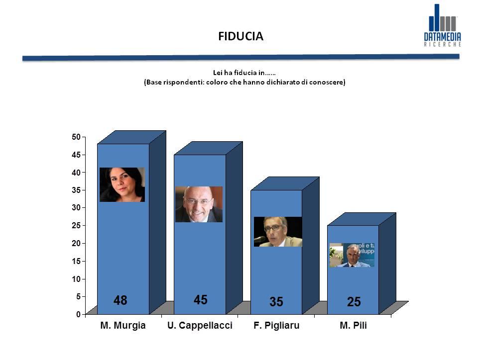 Datamedia_fiducia