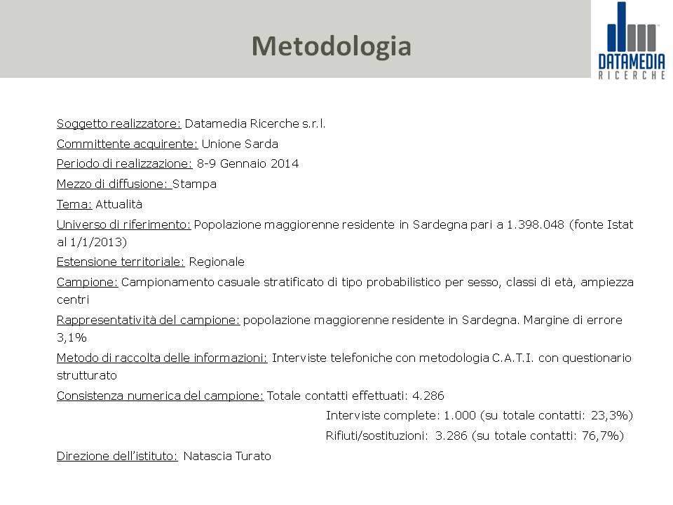Datamedia_metodologia