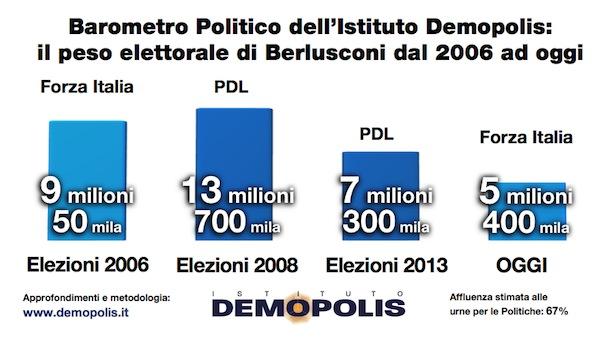 2.Demopolis_FI