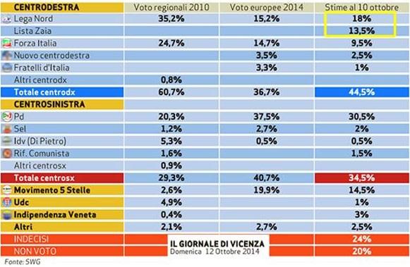 Veneto2