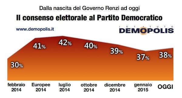02.Demopolis_Barometro