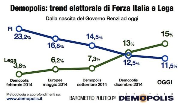 04.Demopolis_Barometro