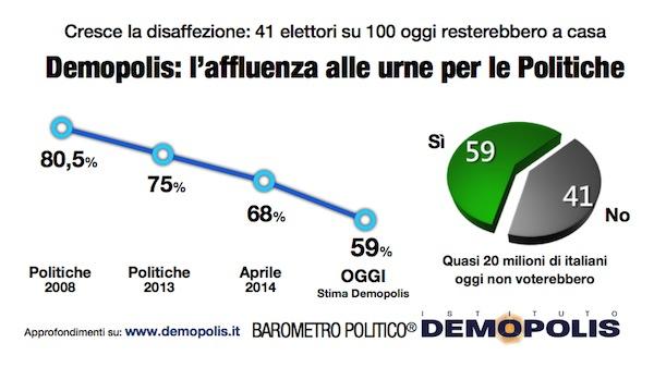 3.Barometro_Maggio