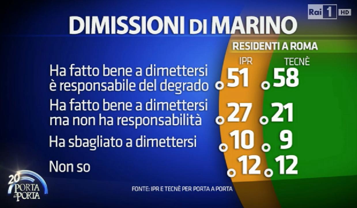 Marino (1)