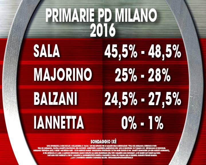 Primarie-Milano (1)