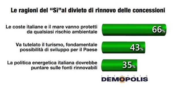 3.Referendum_17Aprile