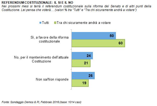 381620160321_referendum_1