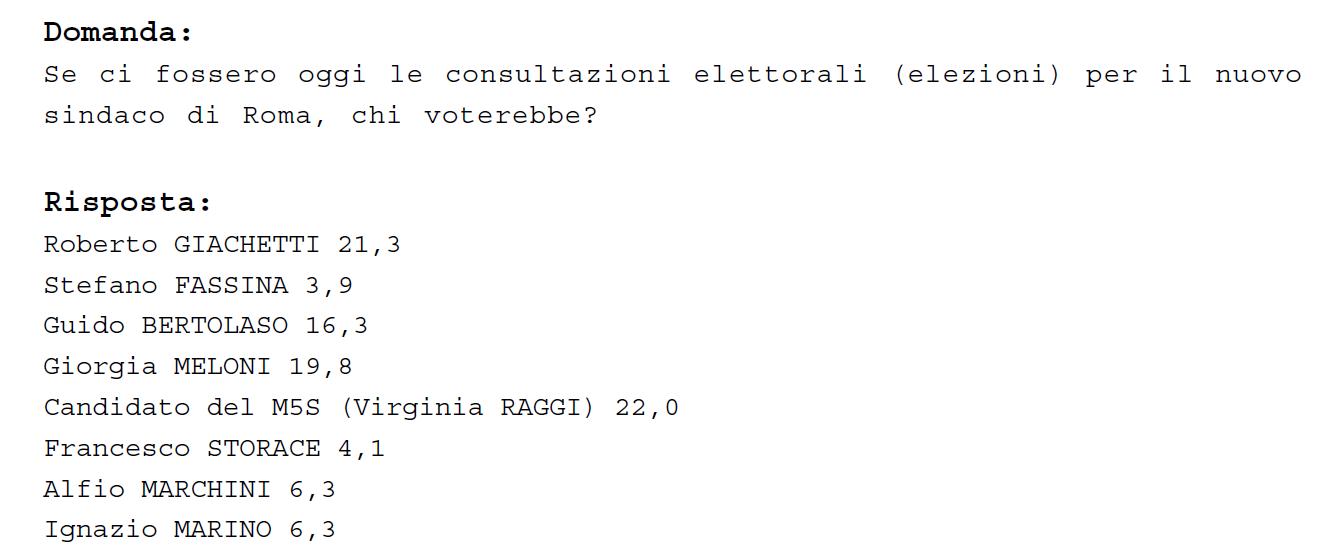 Izi Repubblica (1)