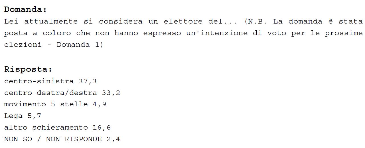 Izi Repubblica (2)
