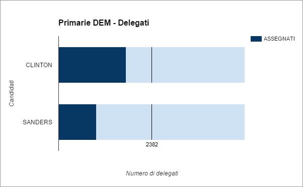 delegatidem2