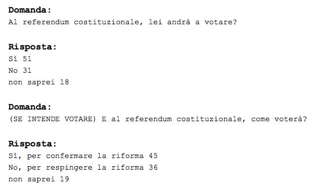 sondaggi-referendum