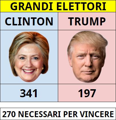 GrandiElettoriNoT
