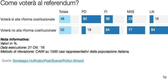 o-referendum-570