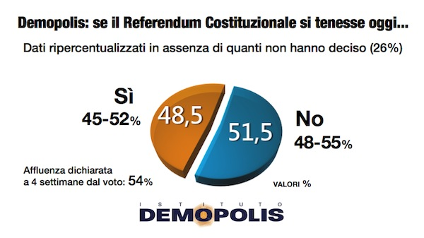 3-referendum_4settimane
