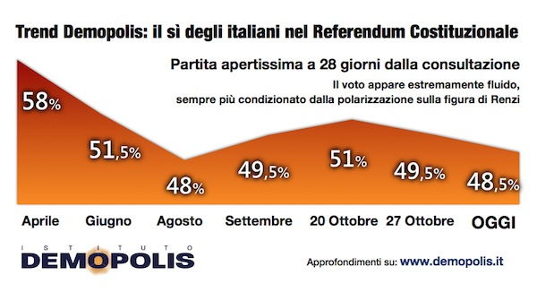4-referendum_4settimane